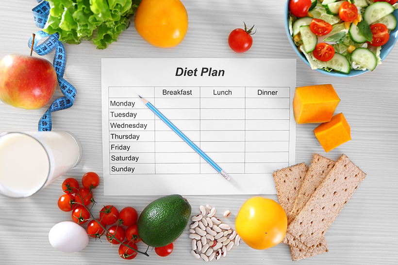 Diet plan chart for breakfast lunch and dinner